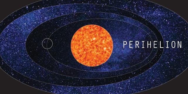 Perihelion Family Night